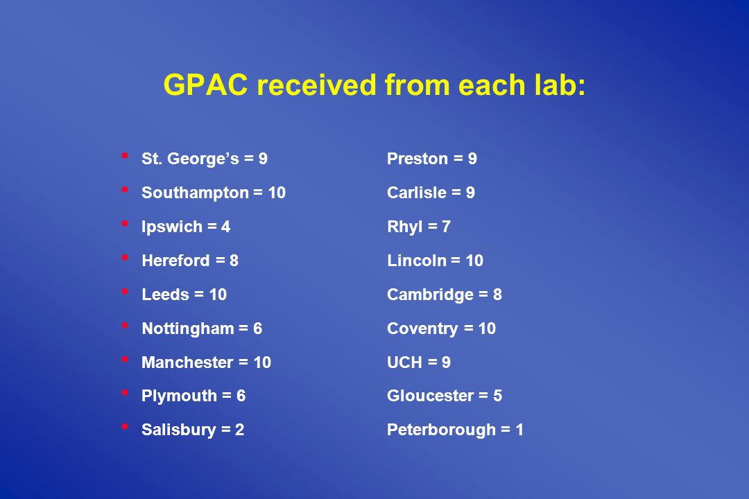 GPAC received from each lab: St.