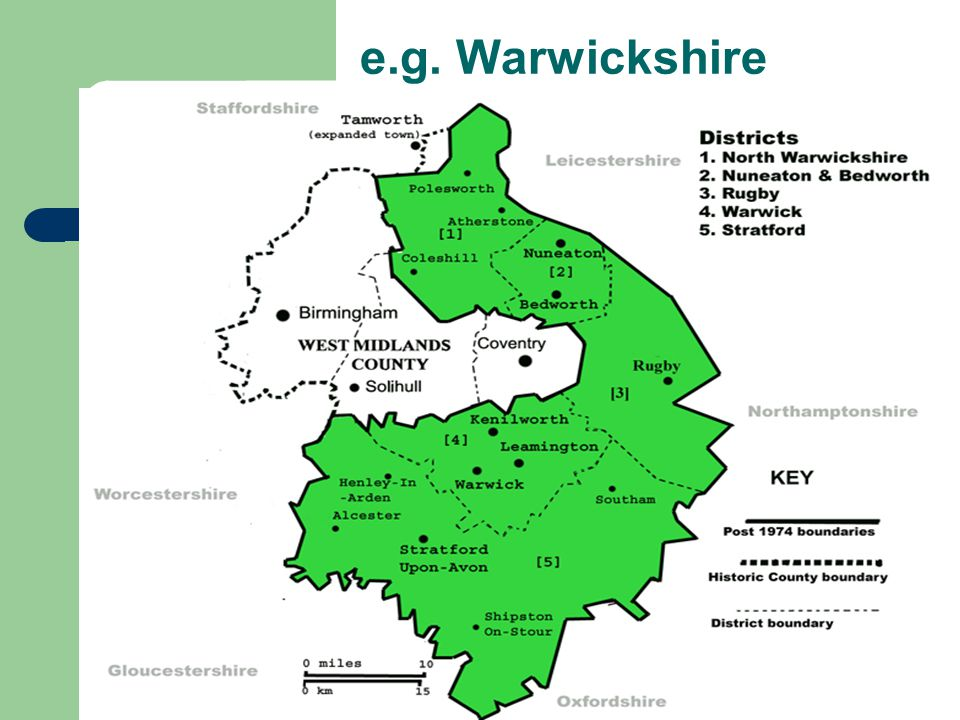 e.g. Warwickshire