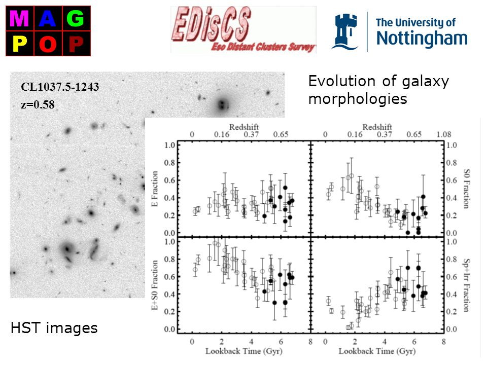 Evolution of galaxy morphologies CL1037.5-1243 z=0.58 HST images