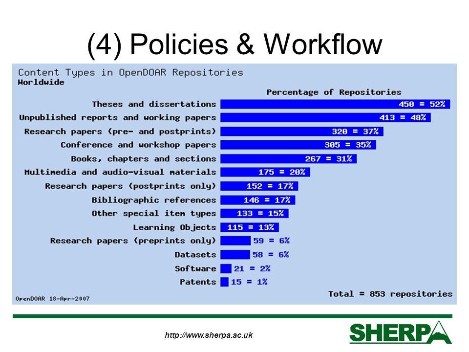 http://www.sherpa.ac.uk (4) Policies & Workflow