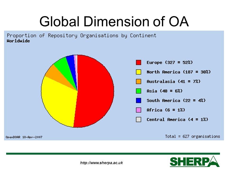 http://www.sherpa.ac.uk Global Dimension of OA