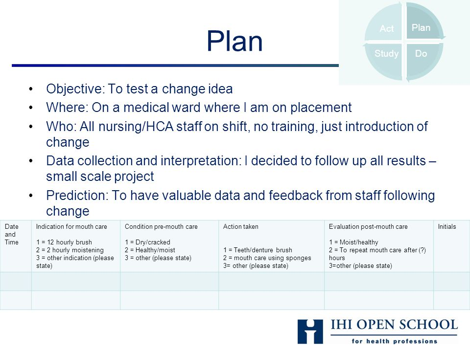 Objective: To test a change idea Where: On a medical ward where I am on placement Who: All nursing/HCA staff on shift, no training, just introduction of change Data collection and interpretation: I decided to follow up all results – small scale project Prediction: To have valuable data and feedback from staff following change Plan Date and Time Indication for mouth care 1 = 12 hourly brush 2 = 2 hourly moistening 3 = other indication (please state) Condition pre-mouth care 1 = Dry/cracked 2 = Healthy/moist 3 = other (please state) Action taken 1 = Teeth/denture brush 2 = mouth care using sponges 3= other (please state) Evaluation post-mouth care 1 = Moist/healthy 2 = To repeat mouth care after ( ) hours 3=other (please state) Initials Plan DoStudy Act