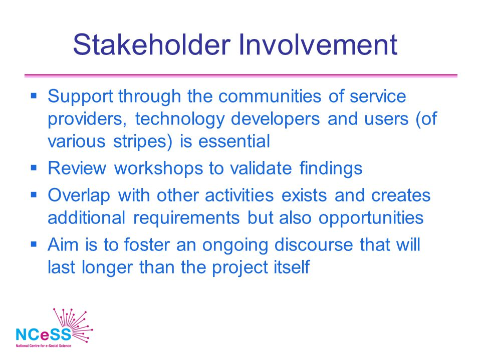 Stakeholder Involvement  Support through the communities of service providers, technology developers and users (of various stripes) is essential  Review workshops to validate findings  Overlap with other activities exists and creates additional requirements but also opportunities  Aim is to foster an ongoing discourse that will last longer than the project itself