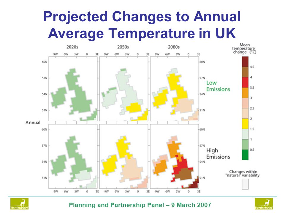 Planning and Partnership Panel – 9 March 2007 Projected Changes to Annual Average Temperature in UK