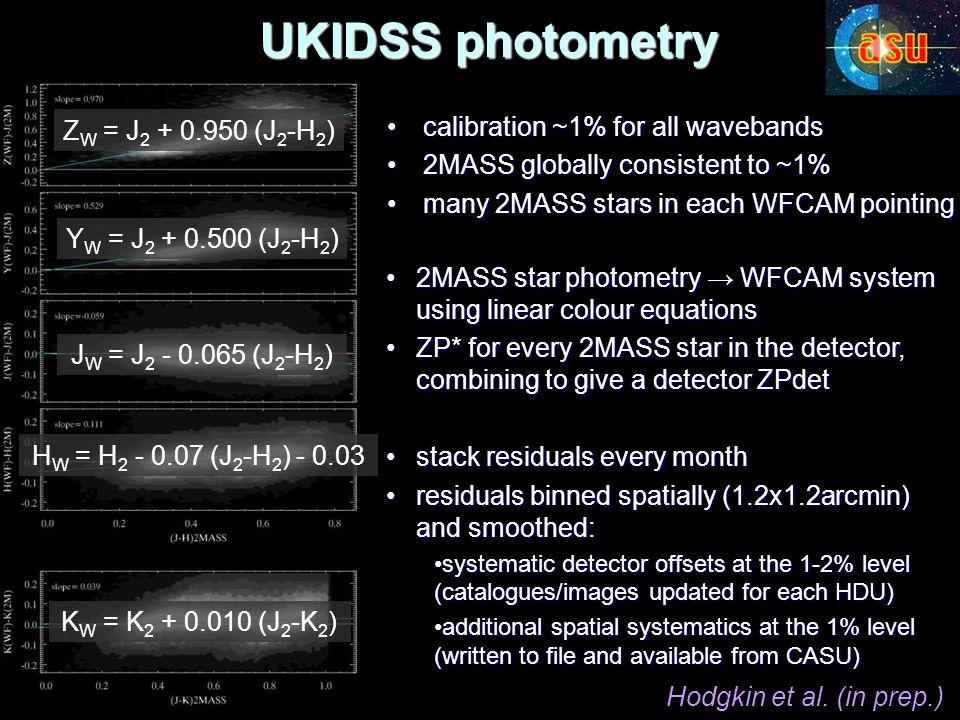 Hodgkin et al. (in prep.) UKIDSS photometry UKIDSS photometry calibration ~1% for all wavebandscalibration ~1% for all wavebands 2MASS globally consis