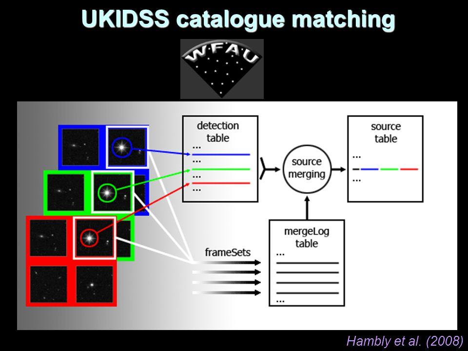 UKIDSS catalogue matching UKIDSS catalogue matching Hambly et al. (2008)