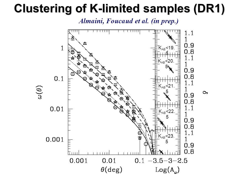 Clustering of K-limited samples (DR1) K AB <22. 5 K AB <23. 5 K AB <21. 5 K AB <20. 5 K AB <19. 5 Almaini, Foucaud et al. (in prep.)