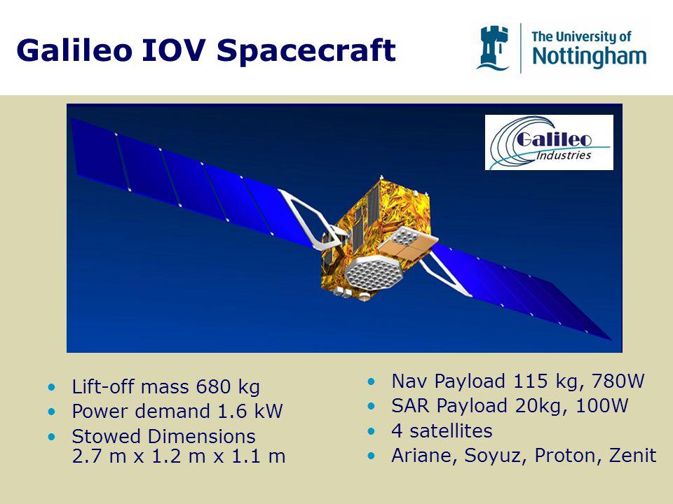 Lift-off mass 680 kg Power demand 1.6 kW Stowed Dimensions 2.7 m x 1.2 m x 1.1 m Nav Payload 115 kg, 780W SAR Payload 20kg, 100W 4 satellites Ariane,