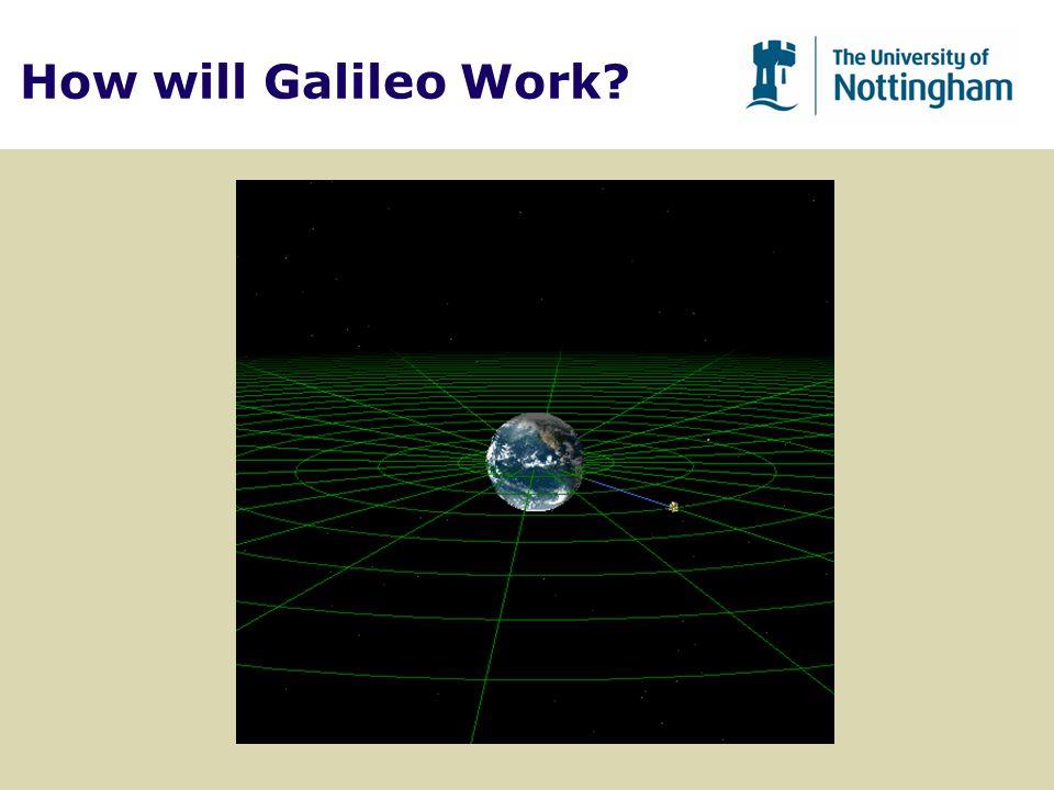 How will Galileo Work?