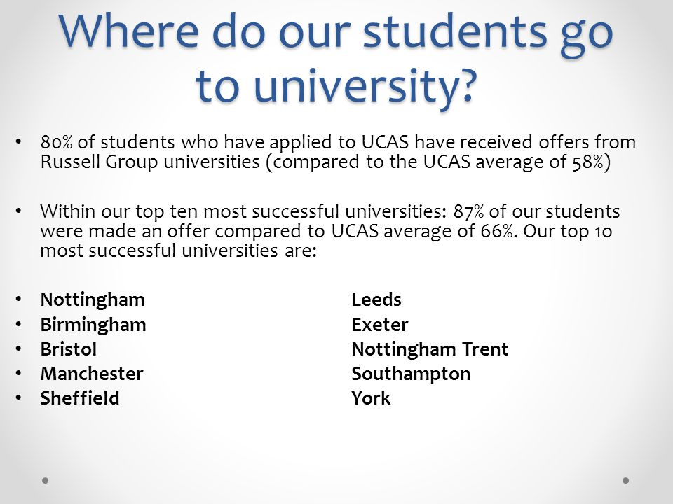 Where do our students go to university.