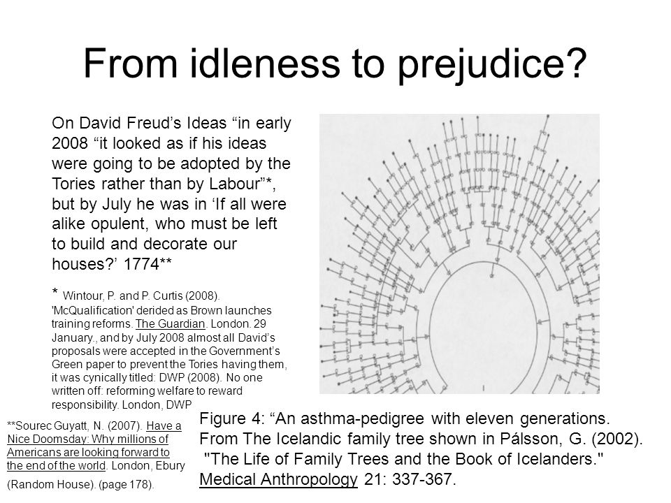 From idleness to prejudice. Figure 4: An asthma-pedigree with eleven generations.