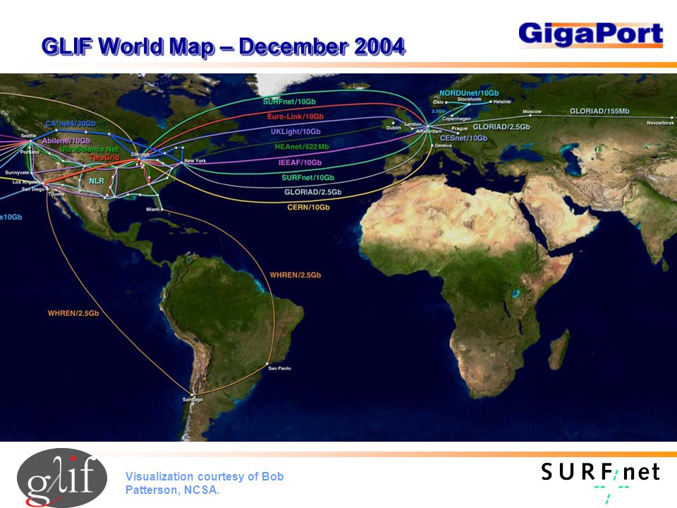 GLIF World Map – December 2004 Visualization courtesy of Bob Patterson, NCSA.