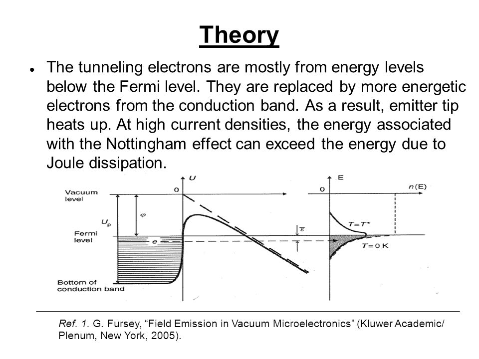 Theory The tunneling electrons are mostly from energy levels below the Fermi level.