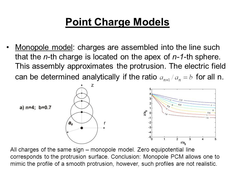 Point Charge Models Monopole model: charges are assembled into the line such that the n-th charge is located on the apex of n-1-th sphere.