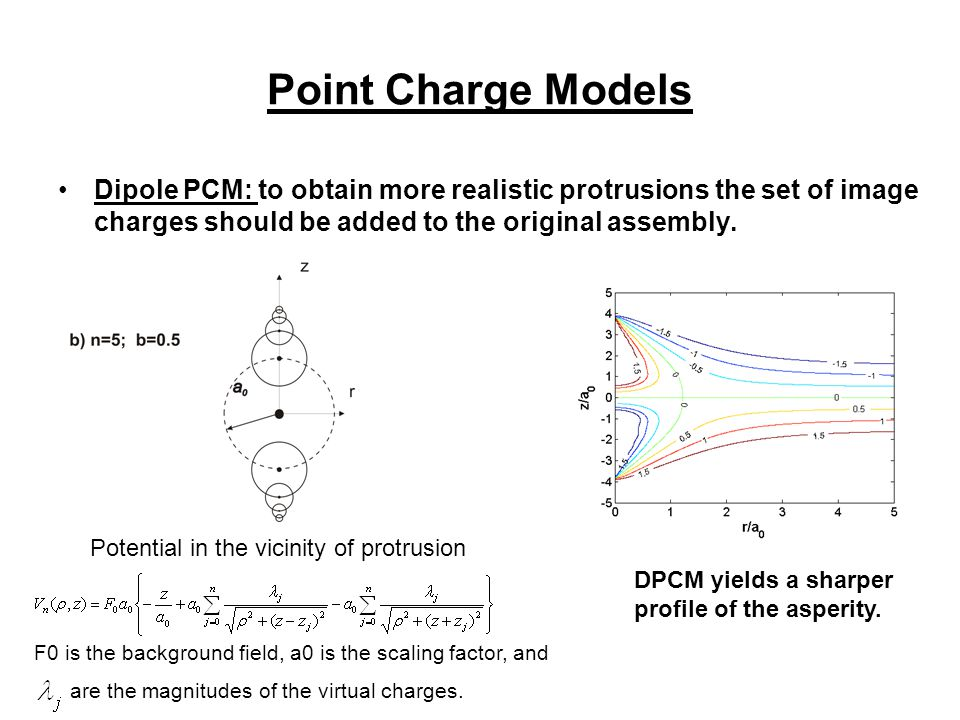 Point Charge Models Dipole PCM: to obtain more realistic protrusions the set of image charges should be added to the original assembly.