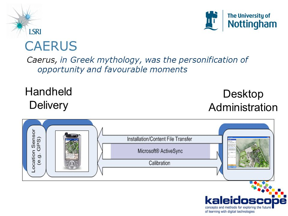 CAERUS Handheld Delivery Desktop Administration Caerus, in Greek mythology, was the personification of opportunity and favourable moments