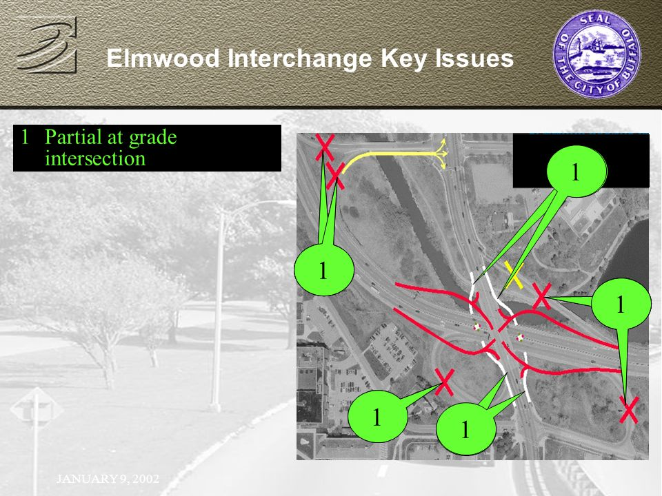 JANUARY 9, 2002 1Partial at grade intersection Elmwood Interchange Key Issues 1 22 2 2 2 1 1 1 2 1 21 1