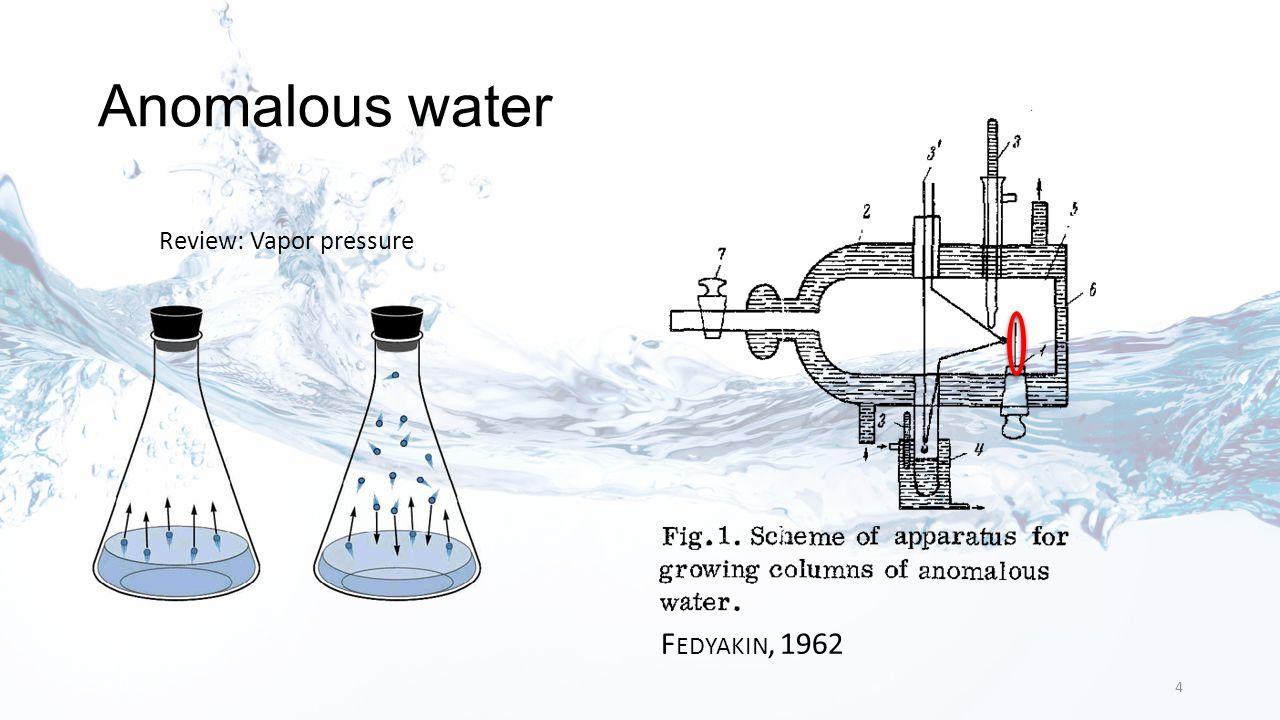Anomalous water Review: Vapor pressure 4 F EDYAKIN, 1962