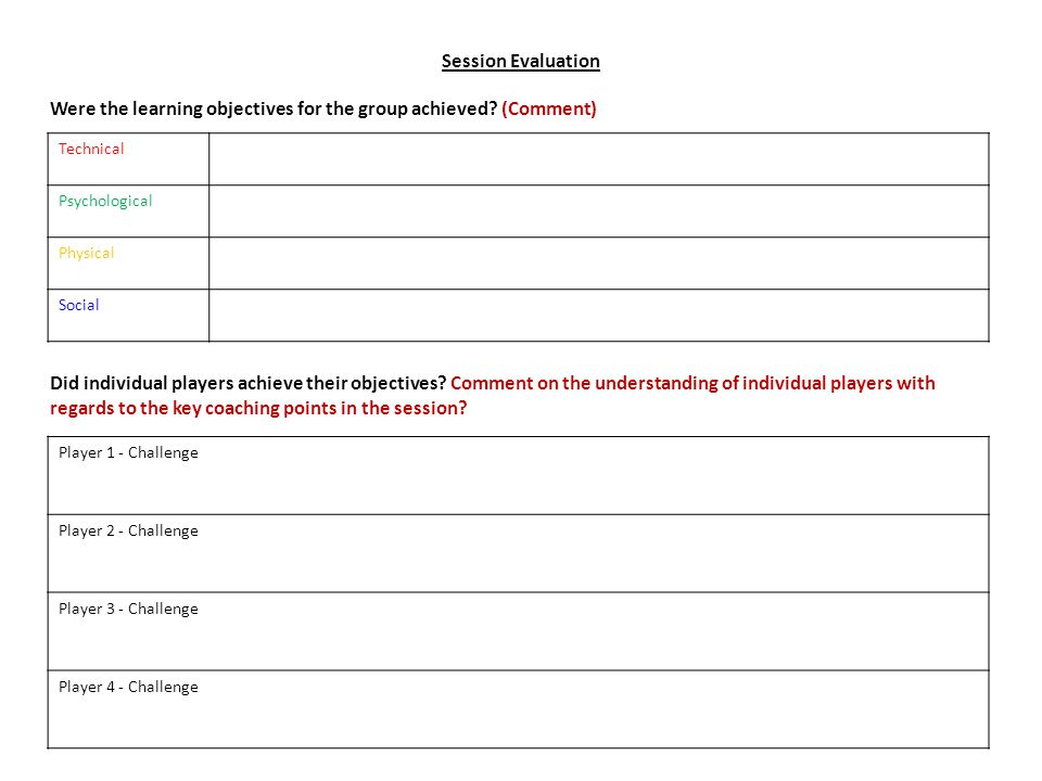 Session Evaluation Were the learning objectives for the group achieved? (Comment) Did individual players achieve their objectives? Comment on the unde