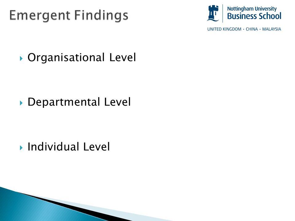  Organisational Level  Departmental Level  Individual Level