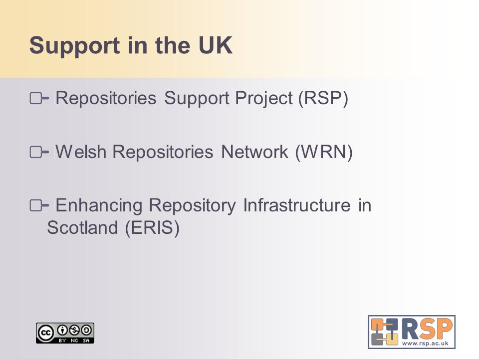 Support in the UK Repositories Support Project (RSP) Welsh Repositories Network (WRN) Enhancing Repository Infrastructure in Scotland (ERIS)