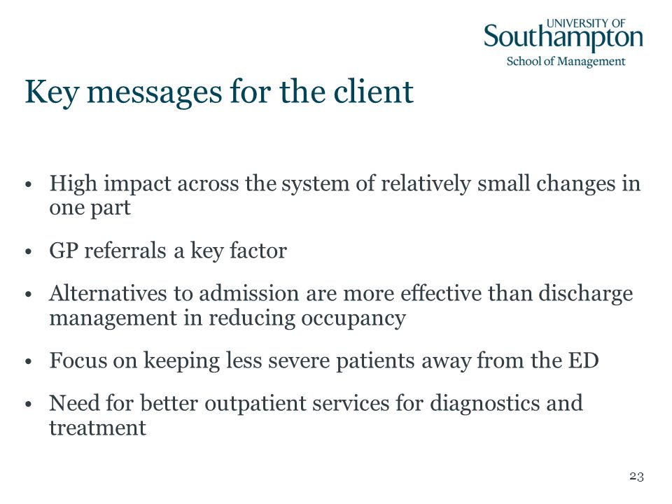 Key messages for the client High impact across the system of relatively small changes in one part GP referrals a key factor Alternatives to admission