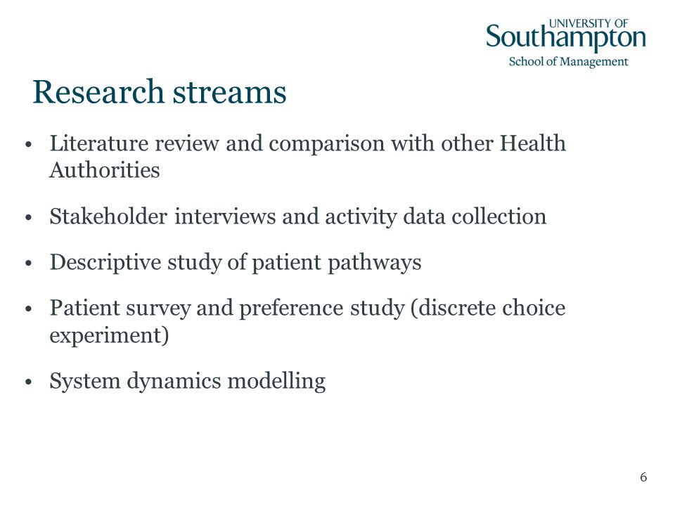 Research streams Literature review and comparison with other Health Authorities Stakeholder interviews and activity data collection Descriptive study