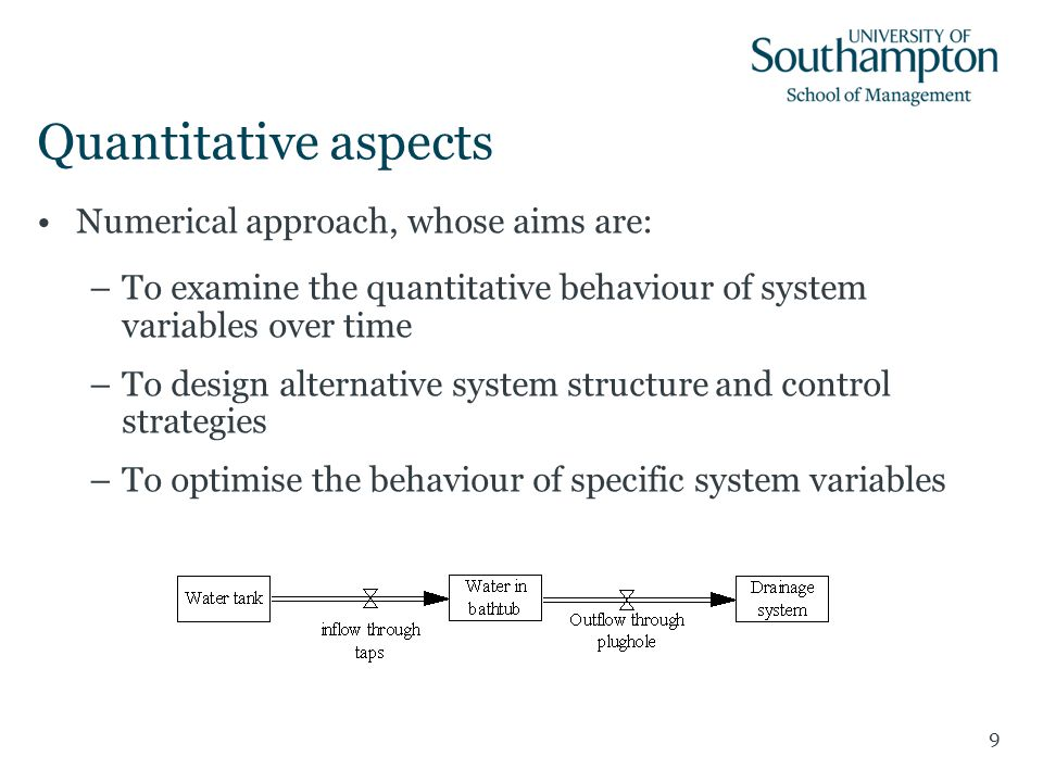 Quantitative aspects Numerical approach, whose aims are: –To examine the quantitative behaviour of system variables over time –To design alternative s