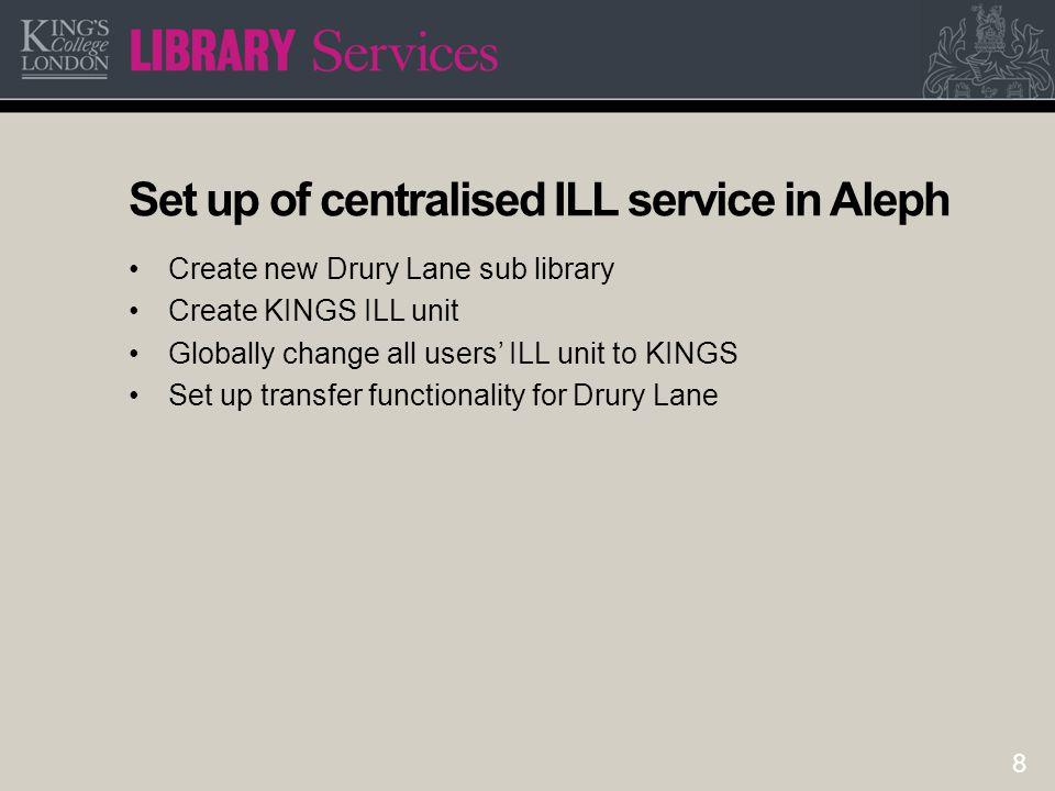 9 ON SITEDRURY LANE IDRURY LANE II ILL module profiles Individual site profiles.