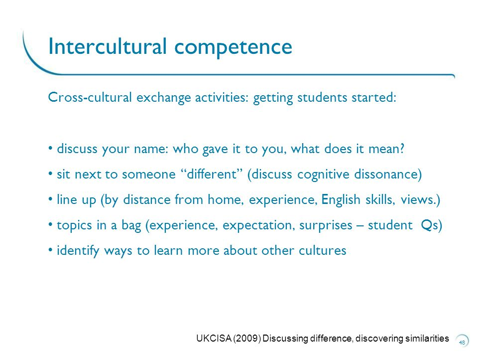 Cross-cultural exchange activities: getting students started: discuss your name: who gave it to you, what does it mean.