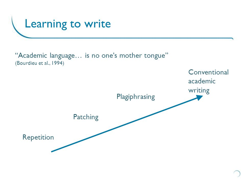 Academic language… is no one s mother tongue (Bourdieu et al., 1994) Repetition Patching Plagiphrasing Conventional academic writing Learning to write