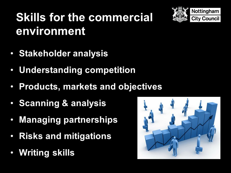 Stakeholder analysis Understanding competition Products, markets and objectives Scanning & analysis Managing partnerships Risks and mitigations Writing skills Skills for the commercial environment