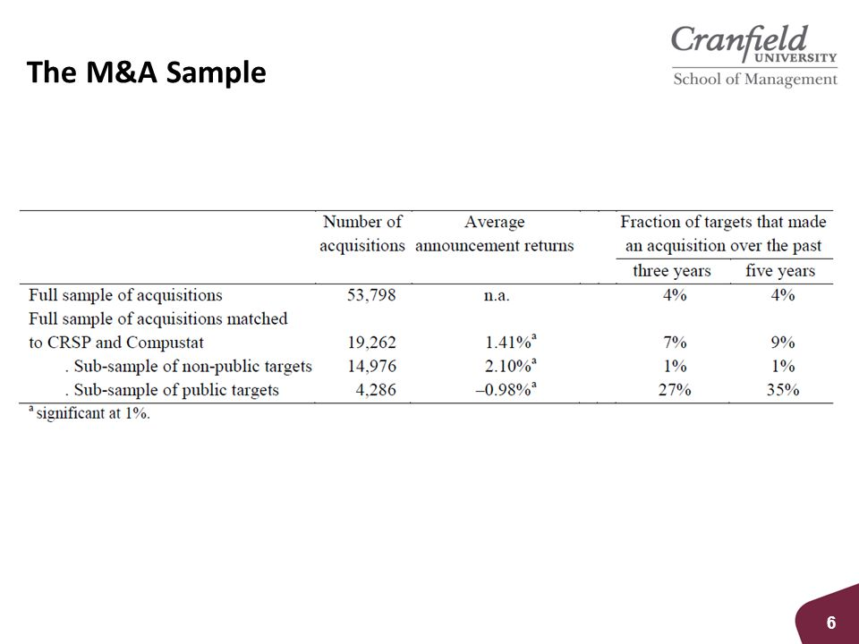 The M&A Sample 6