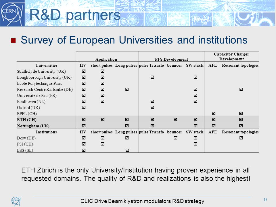 9 R&D partners Survey of European Universities and institutions Application PFS Development Capacitor Charger Development UniversitiesHVshort pulsesLong pulsespulse TransfobouncerSW stackAFEResonant topologies Strathclyde University (UK)  Loughborough University (UK)   Ecole Polytechnique Paris  Research Centre Karlsruhe (DE)    Université de Pau (FR)   Eindhoven (NL)   Oxford (UK)   EPFL (CH)  ETH (CH)  Nottingham (UK)  InstitutionsHVshort pulsesLong pulsespulse TransfobouncerSW stackAFEResonant topologies Desy (DE)    PSI (CH)   ESS (SE)   ETH Zürich is the only University/Institution having proven experience in all requested domains.