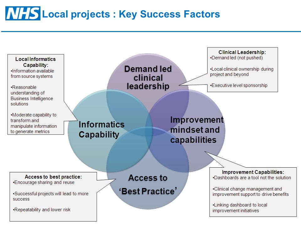 Patients: provision of greater local information to patients which informs expectations and improves satisfaction increased openness of information improves confidence in local care, for example, MRSA rates etc.