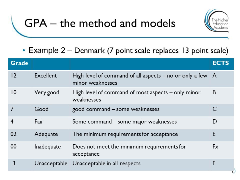 6 GPA – the method and models Example 2 – Denmark (7 point scale replaces 13 point scale) GradeECTS 12ExcellentHigh level of command of all aspects –