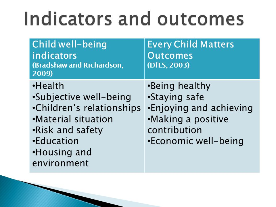 Indicators and outcomes Child well-being indicators (Bradshaw and Richardson, 2009) Every Child Matters Outcomes (DfES, 2003) Health Subjective well-b