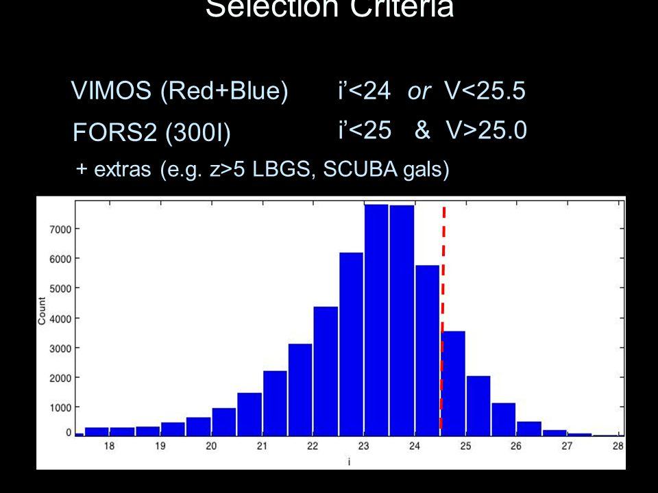 Selection Criteria i'<24 or V<25.5VIMOS (Red+Blue) FORS2 (300I) i' 25.0 + extras (e.g.