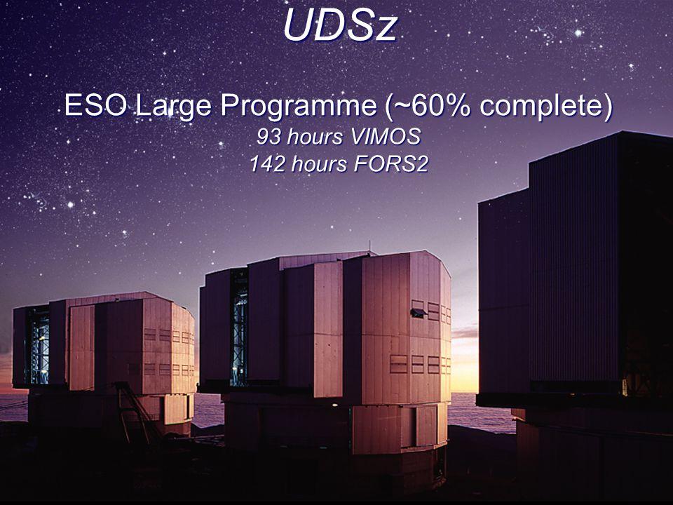 ESO Large Programme: UDSz 0 0.5 1.0 1.5 2.0 2.5 3.0 3.5 4.0 4.5 5.0 photo-z K-selected sample to K AB 1 Sampling 1/6 galaxies (~4000)