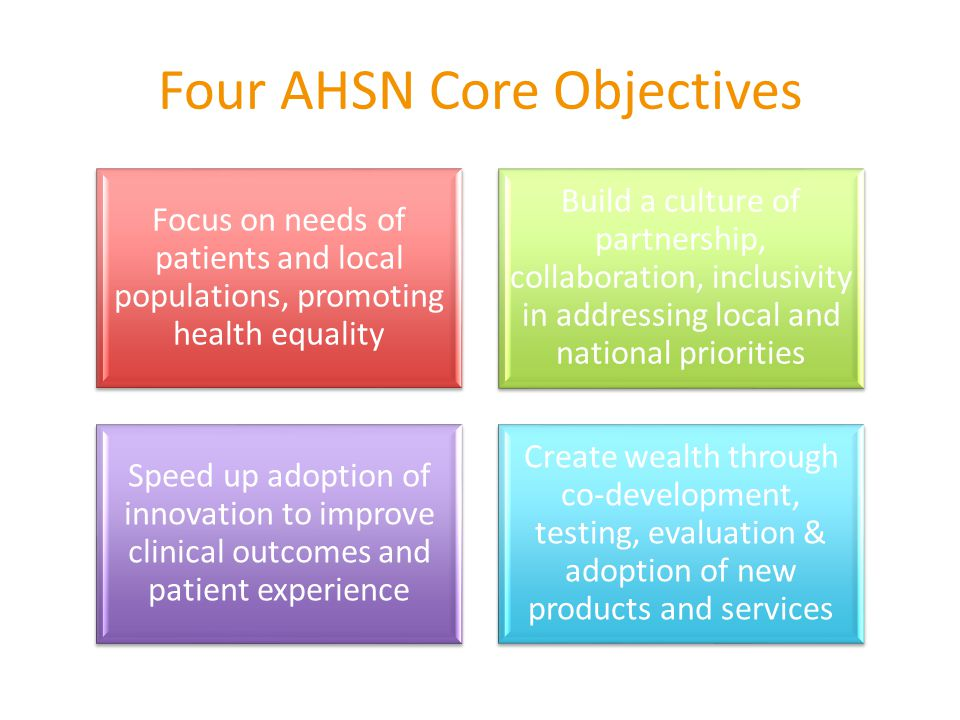 Four AHSN Core Objectives Focus on needs of patients and local populations, promoting health equality Build a culture of partnership, collaboration, inclusivity in addressing local and national priorities Speed up adoption of innovation to improve clinical outcomes and patient experience Create wealth through co-development, testing, evaluation & adoption of new products and services