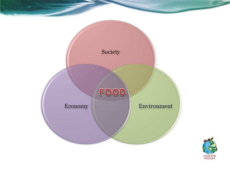 Society EnvironmentEconomy