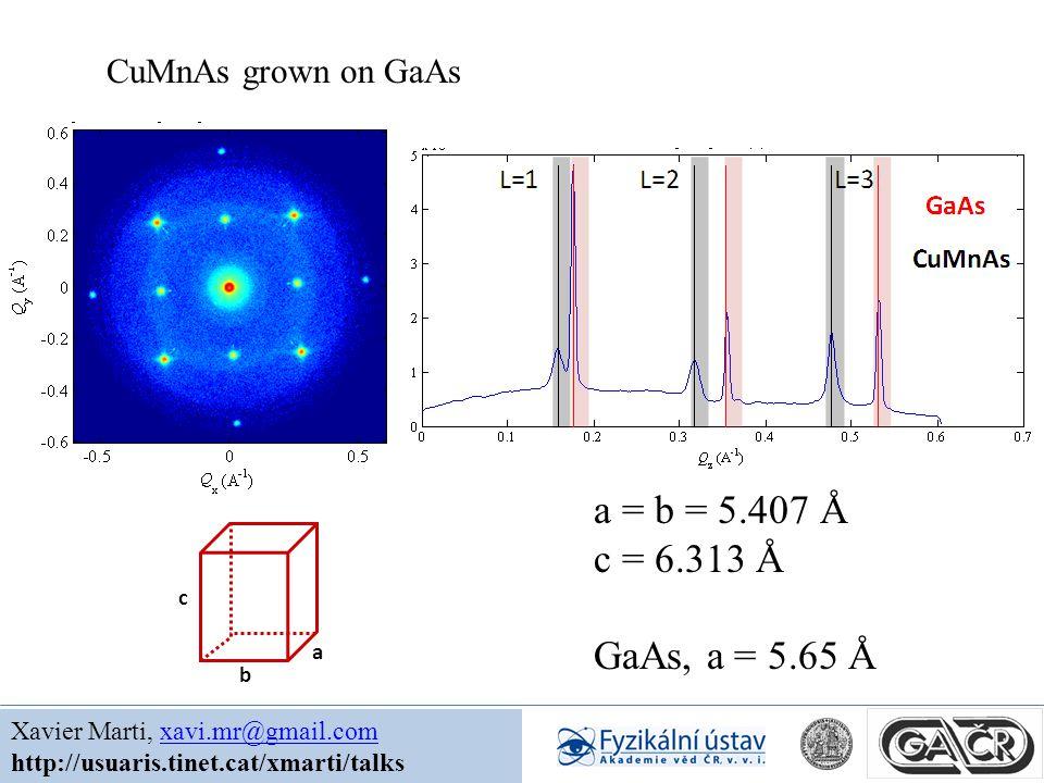 Xavier Marti, xavi.mr@gmail.comxavi.mr@gmail.com http://usuaris.tinet.cat/xmarti/talks CuMnAs grown on GaAs a b c a = b = 5.407 Å c = 6.313 Å GaAs, a = 5.65 Å