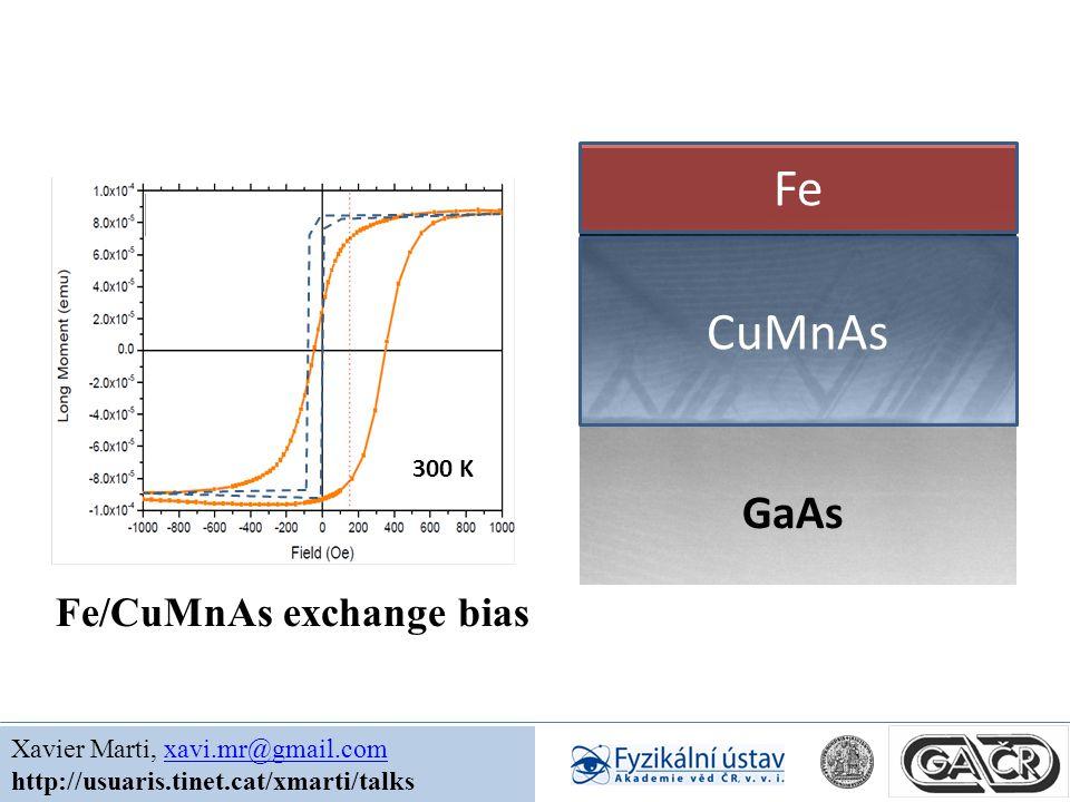 GaAs CuMnAs Fe Xavier Marti, xavi.mr@gmail.comxavi.mr@gmail.com http://usuaris.tinet.cat/xmarti/talks 300 K Fe/CuMnAs exchange bias