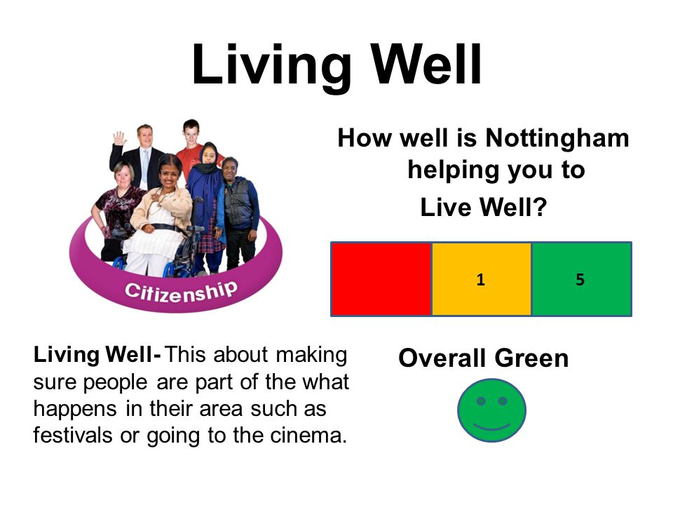 Living Well How well is Nottingham helping you to Live Well.