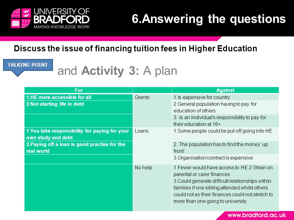 Discuss the issue of financing tuition fees in Higher Education TALKING POINT and Activity 3: A plan For Against 1.HE more accessible for allGrants1.Is expensive for country 2.Not starting life in debt 2.General population having to pay for education of others 3.