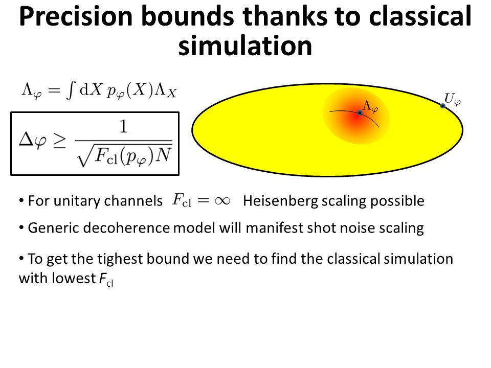 Precision bounds thanks to classical simulation Generic decoherence model will manifest shot noise scaling To get the tighest bound we need to find the classical simulation with lowest F cl For unitary channelsHeisenberg scaling possible