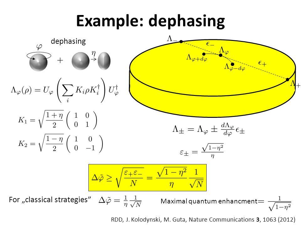 "Example: dephasing dephasing For ""classical strategies Maximal quantum enhancment RDD, J."