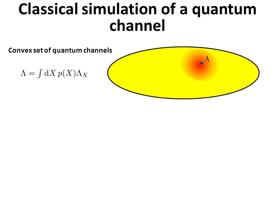 Classical simulation of a quantum channel Convex set of quantum channels