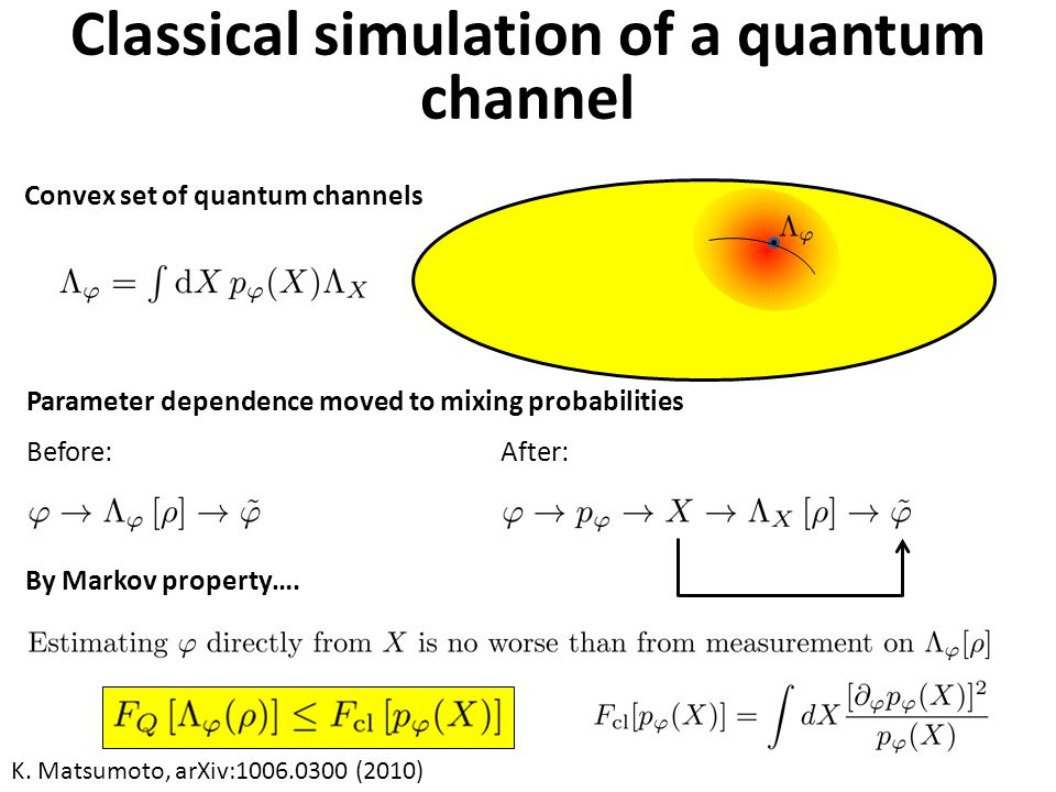 Classical simulation of a quantum channel Convex set of quantum channels Parameter dependence moved to mixing probabilities Before:After: By Markov property….