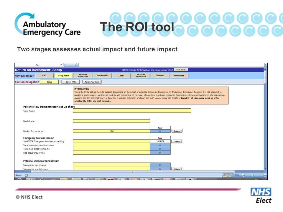 The ROI tool Two stages assesses actual impact and future impact